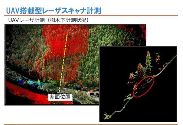 レーザードローンを活用した土砂災害現場の三次元データ利活用について